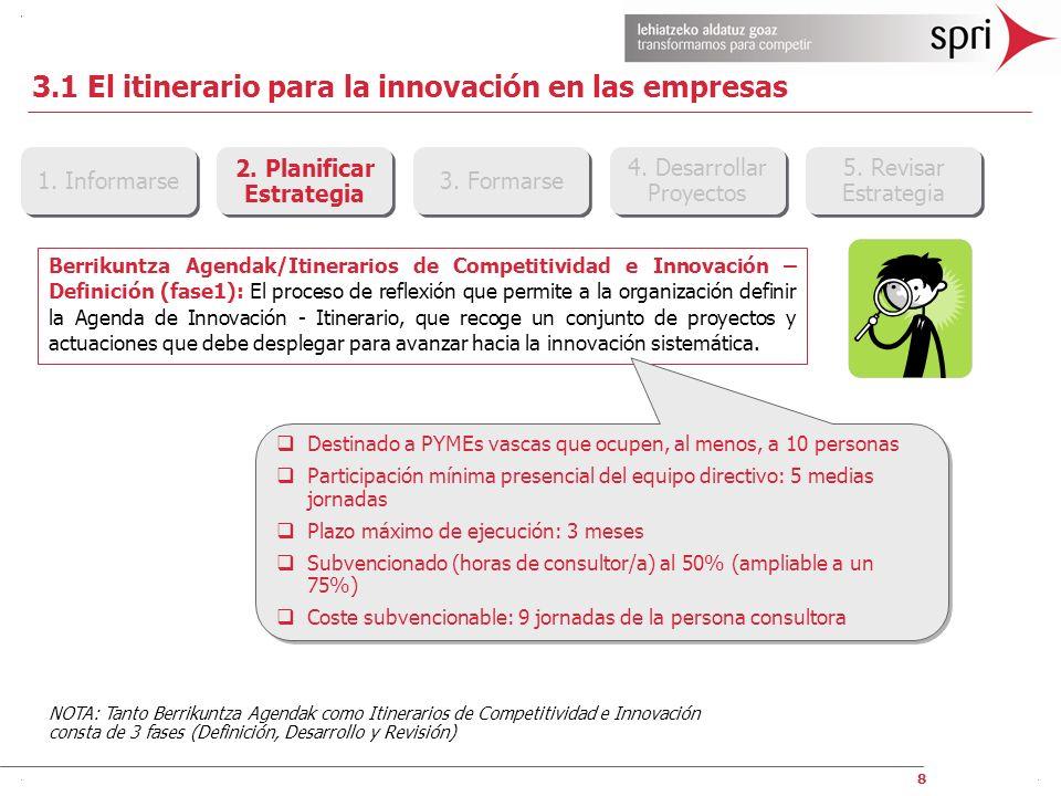8 1. Informarse 2. Planificar Estrategia 2. Planificar Estrategia 3. Formarse 4. Desarrollar Proyectos 4. Desarrollar Proyectos 5. Revisar Estrategia