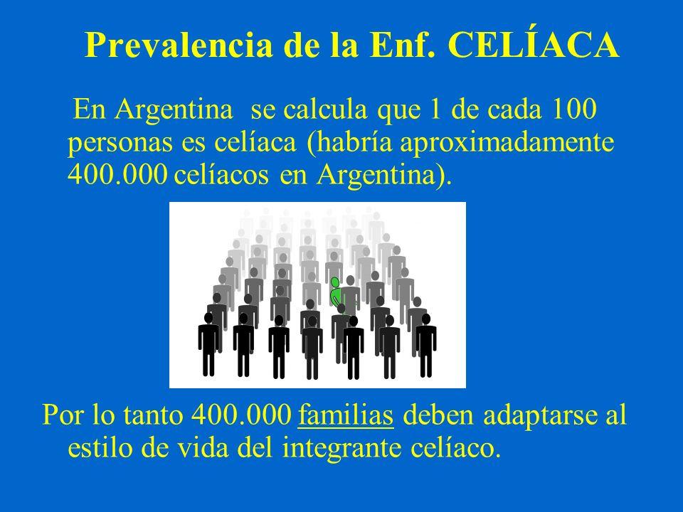 Prevalencia de la Enf. CELÍACA En Argentina se calcula que 1 de cada 100 personas es celíaca (habría aproximadamente 400.000 celíacos en Argentina). P