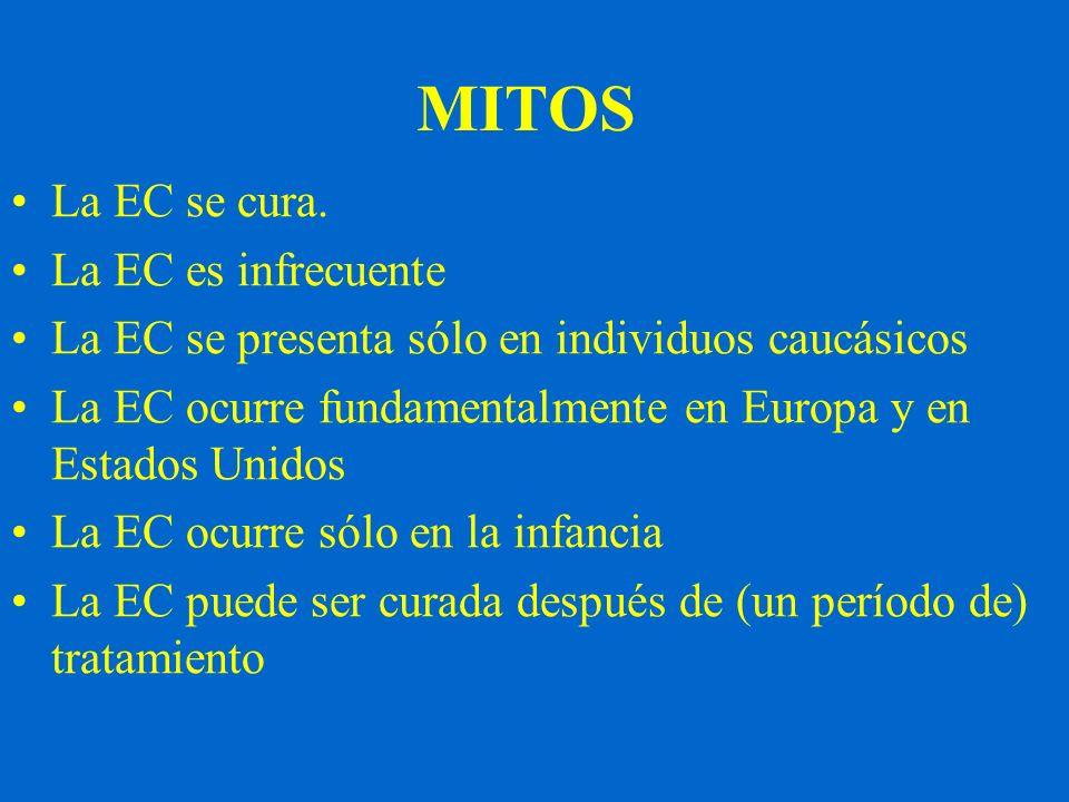 MITOS La EC se cura. La EC es infrecuente La EC se presenta sólo en individuos caucásicos La EC ocurre fundamentalmente en Europa y en Estados Unidos