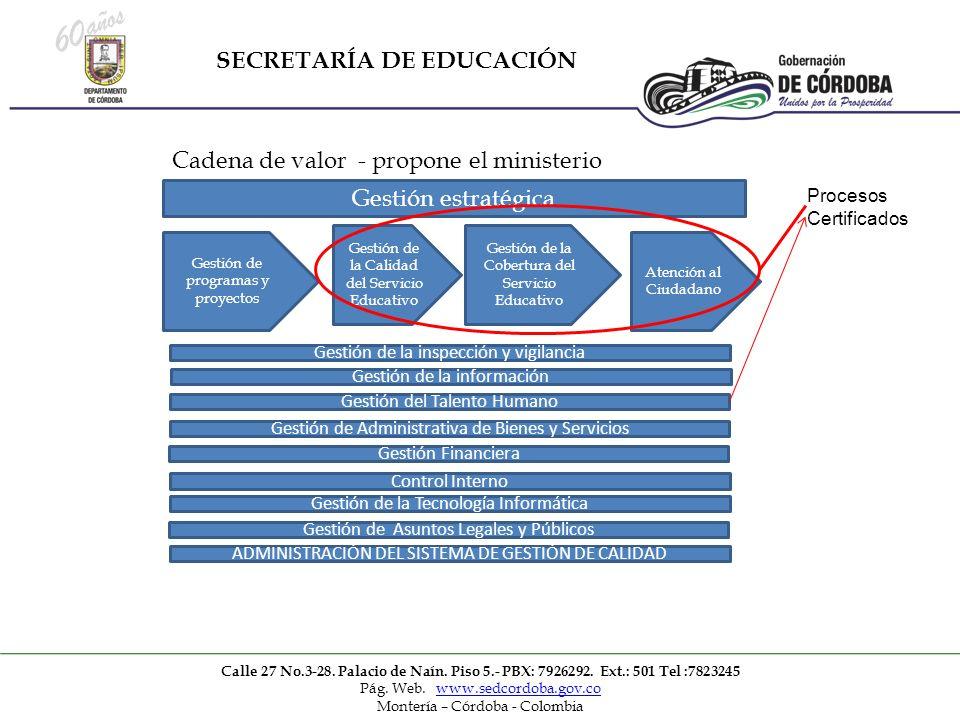 Calle 27 No.3-28. Palacio de Naín. Piso 5.- PBX: 7926292. Ext.: 501 Tel :7823245 Pág. Web. www.sedcordoba.gov.cowww.sedcordoba.gov.co Montería – Córdo