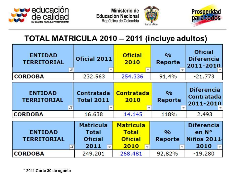 TOTAL MATRICULA 2010 – 2011 (incluye adultos) * 2011 Corte 30 de agosto