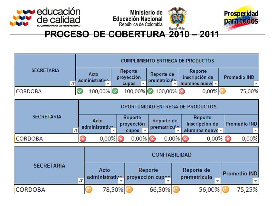 PROCESO DE COBERTURA 2010 – 2011