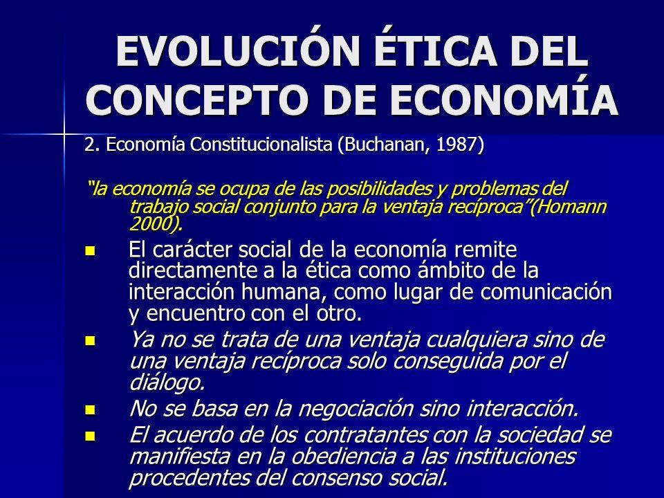 EVOLUCIÓN ÉTICA DEL CONCEPTO DE ECONOMÍA 2. Economía Constitucionalista (Buchanan, 1987) la economía se ocupa de las posibilidades y problemas del tra