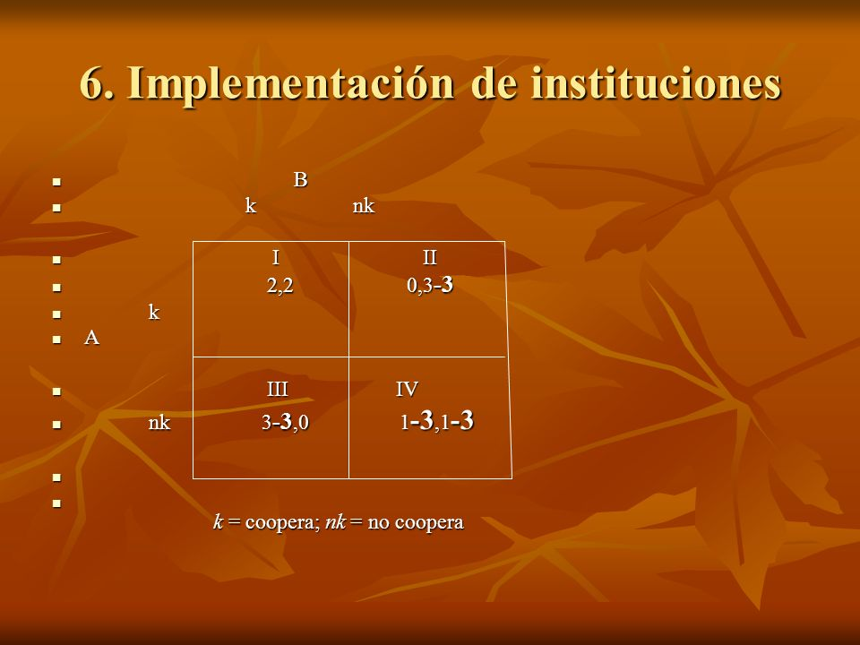 6. Implementación de instituciones B B k nk k nk I II I II 2,2 0,3 -3 2,2 0,3 -3 k k A III IV III IV nk 3 -3,0 1 -3,1 -3 nk 3 -3,0 1 -3,1 -3 k = coope