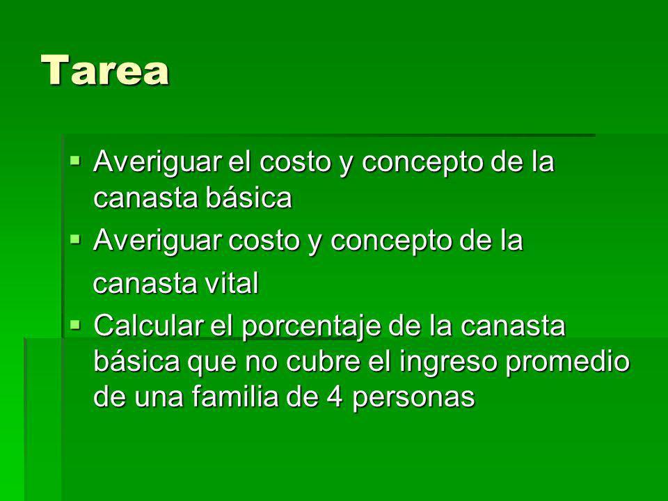 Tarea Averiguar el costo y concepto de la canasta básica Averiguar el costo y concepto de la canasta básica Averiguar costo y concepto de la Averiguar