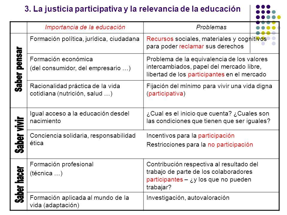 3. La justicia participativa y la relevancia de la educación Importancia de la educaciónProblemas Formación política, jurídica, ciudadanaRecursos soci