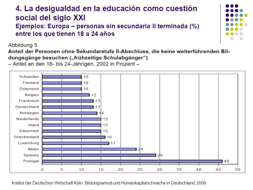 4. La desigualdad en la educación como cuestión social del siglo XXI Ejemplos: Europa – personas sin secundaria II terminada (%) entre los que tienen