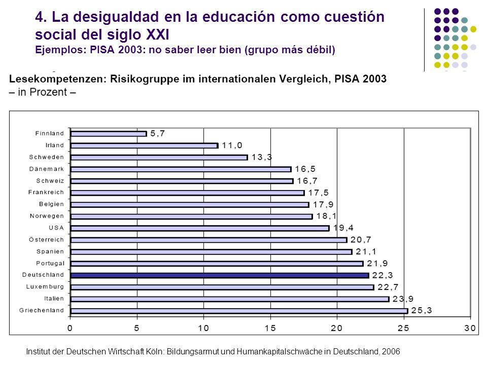 4. La desigualdad en la educación como cuestión social del siglo XXI Ejemplos: PISA 2003: no saber leer bien (grupo más débil) Institut der Deutschen