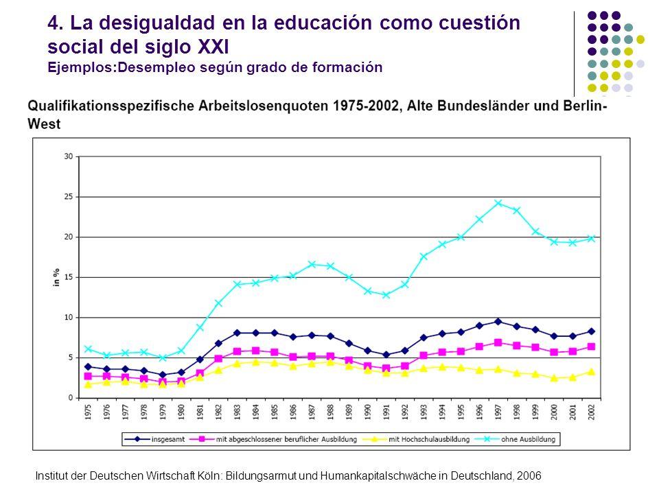 4. La desigualdad en la educación como cuestión social del siglo XXI Ejemplos:Desempleo según grado de formación Institut der Deutschen Wirtschaft Köl