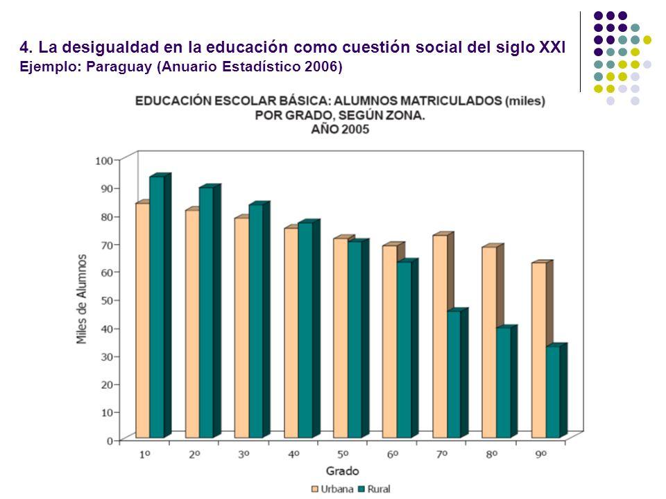4. La desigualdad en la educación como cuestión social del siglo XXI Ejemplo: Paraguay (Anuario Estadístico 2006)