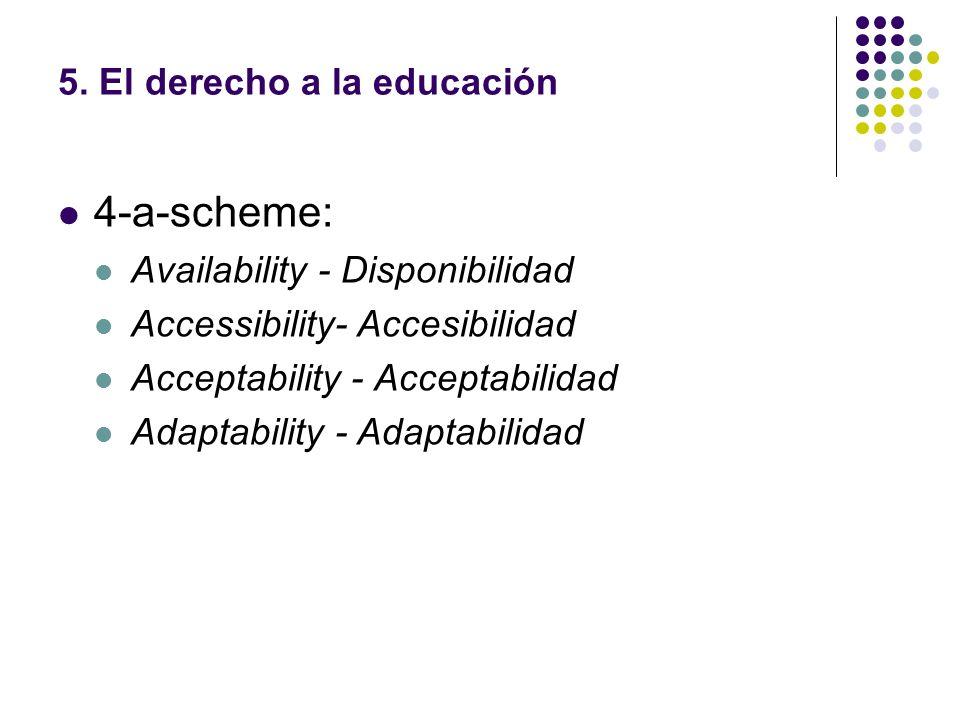 5. El derecho a la educación 4-a-scheme: Availability - Disponibilidad Accessibility- Accesibilidad Acceptability - Acceptabilidad Adaptability - Adap
