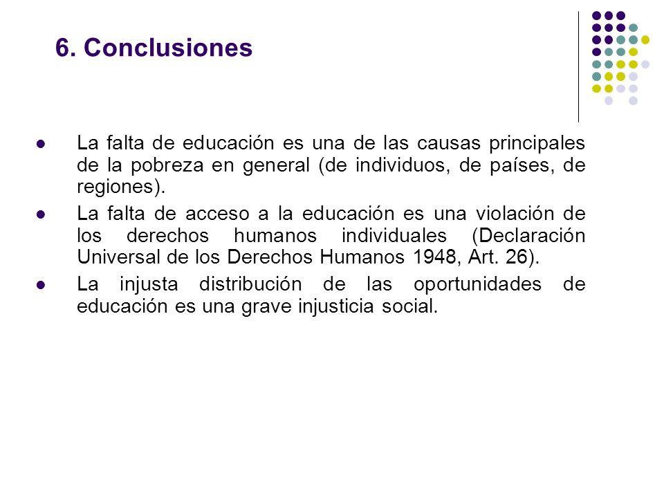 6. Conclusiones La falta de educación es una de las causas principales de la pobreza en general (de individuos, de países, de regiones). La falta de a