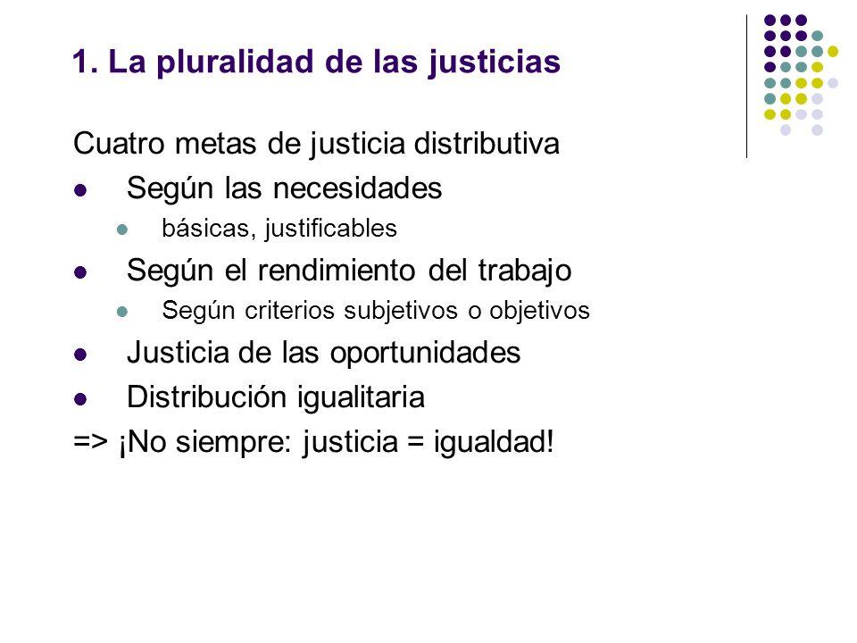 1. La pluralidad de las justicias Cuatro metas de justicia distributiva Según las necesidades básicas, justificables Según el rendimiento del trabajo