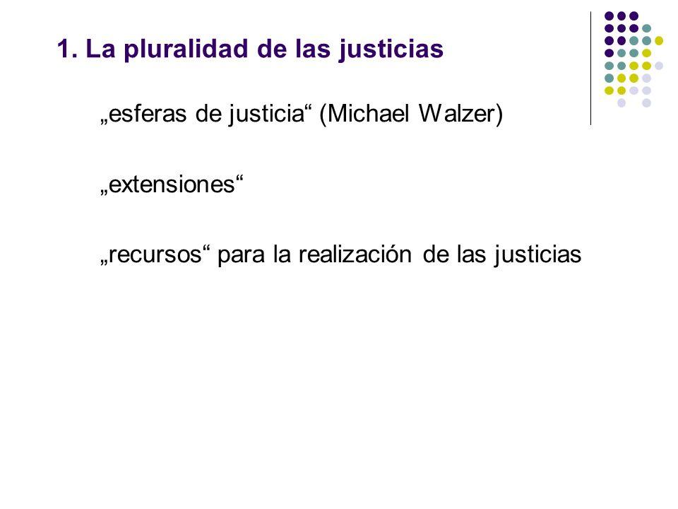 1. La pluralidad de las justicias esferas de justicia (Michael Walzer) extensiones recursos para la realización de las justicias
