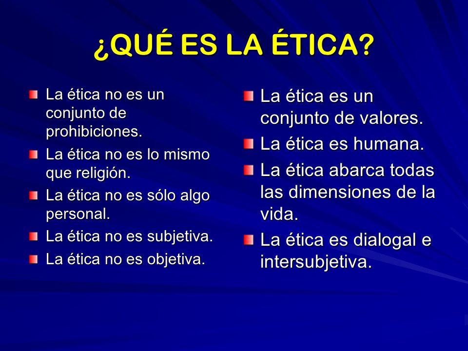 NOCIONES DE ÉTICA Y MORAL ÉTICAMORAL DEFINICIÓN Teoría de la moral.