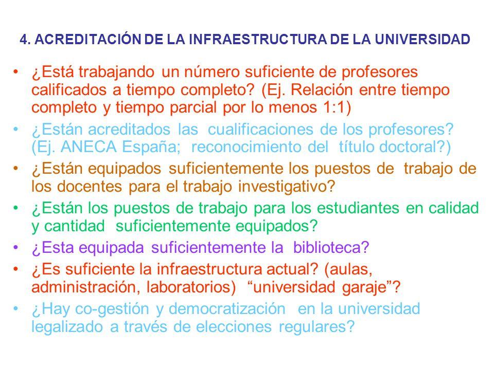 4. ACREDITACIÓN DE LA INFRAESTRUCTURA DE LA UNIVERSIDAD ¿Está trabajando un número suficiente de profesores calificados a tiempo completo? (Ej. Relaci