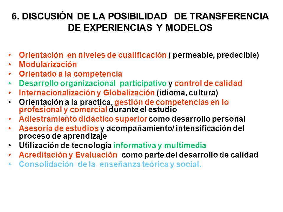 6. DISCUSIÓN DE LA POSIBILIDAD DE TRANSFERENCIA DE EXPERIENCIAS Y MODELOS Orientación en niveles de cualificación ( permeable, predecible) Modularizac