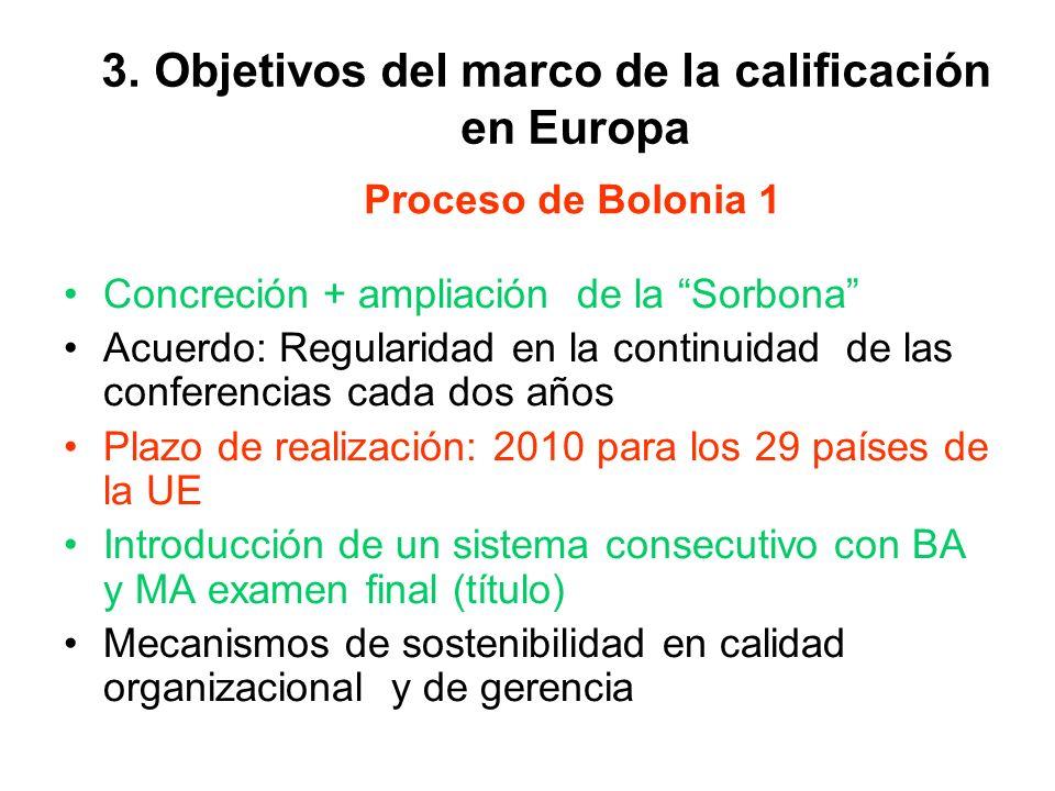 3. Objetivos del marco de la calificación en Europa Concreción + ampliación de la Sorbona Acuerdo: Regularidad en la continuidad de las conferencias c