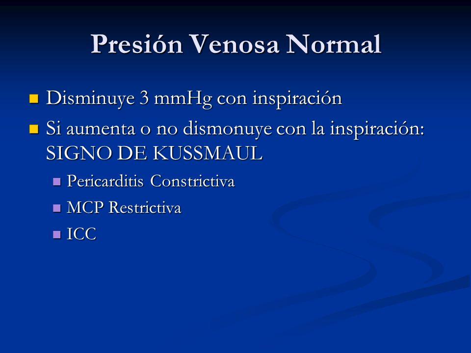 Presión Venosa Normal Disminuye 3 mmHg con inspiración Disminuye 3 mmHg con inspiración Si aumenta o no dismonuye con la inspiración: SIGNO DE KUSSMAU