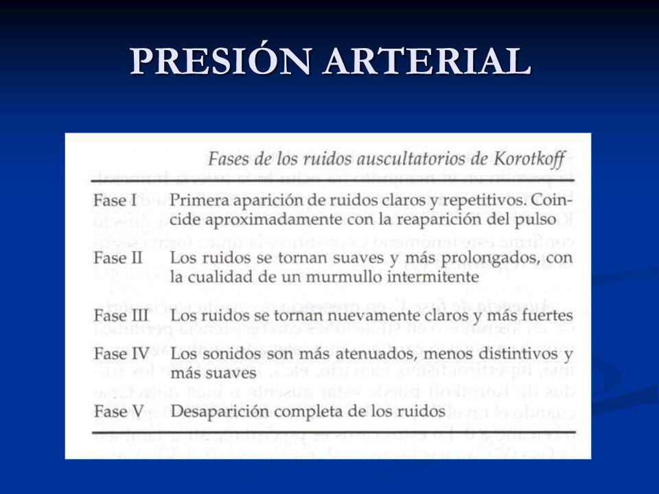 AREA PRECORDIAL INSPECCIÓN-PALPACIÓN-PERCUSIÓN INSPECCIÓN-PALPACIÓN-PERCUSIÓN * Pectum excavatum: PVM, Corazón punta atrás.
