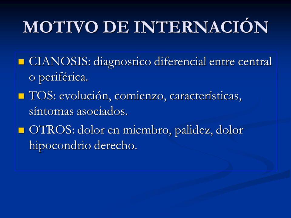 MOTIVO DE INTERNACIÓN CIANOSIS: diagnostico diferencial entre central o periférica. CIANOSIS: diagnostico diferencial entre central o periférica. TOS: