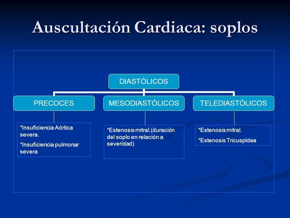 Auscultación Cardiaca: soplos DIASTÓLICOS PRECOCESMESODIASTÓLICOSTELEDIASTÓLICOS *Insuficiencia Aórtica severa. *Insuficiencia pulmonar severa *Esteno