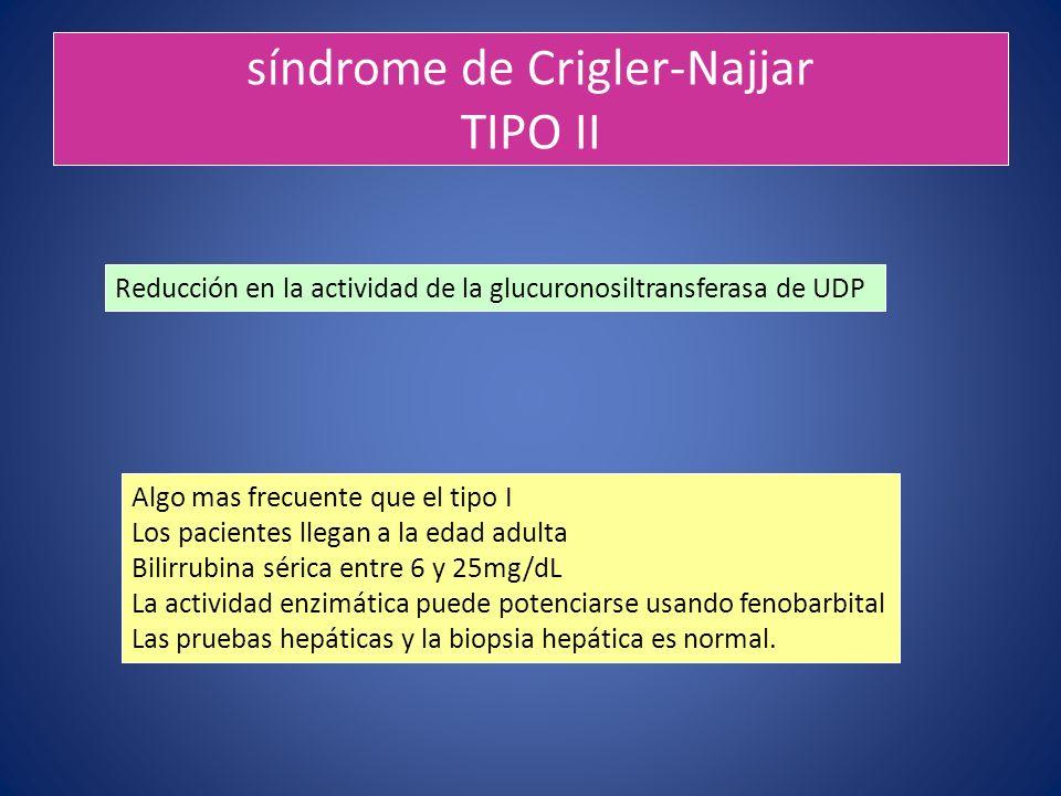 síndrome de Crigler-Najjar TIPO II Algo mas frecuente que el tipo I Los pacientes llegan a la edad adulta Bilirrubina sérica entre 6 y 25mg/dL La acti