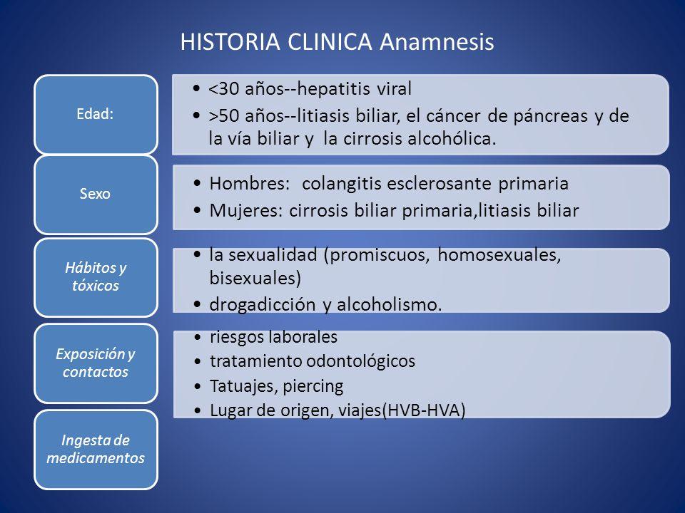 <30 años--hepatitis viral >50 años--litiasis biliar, el cáncer de páncreas y de la vía biliar y la cirrosis alcohólica. Edad: Hombres: colangitis escl