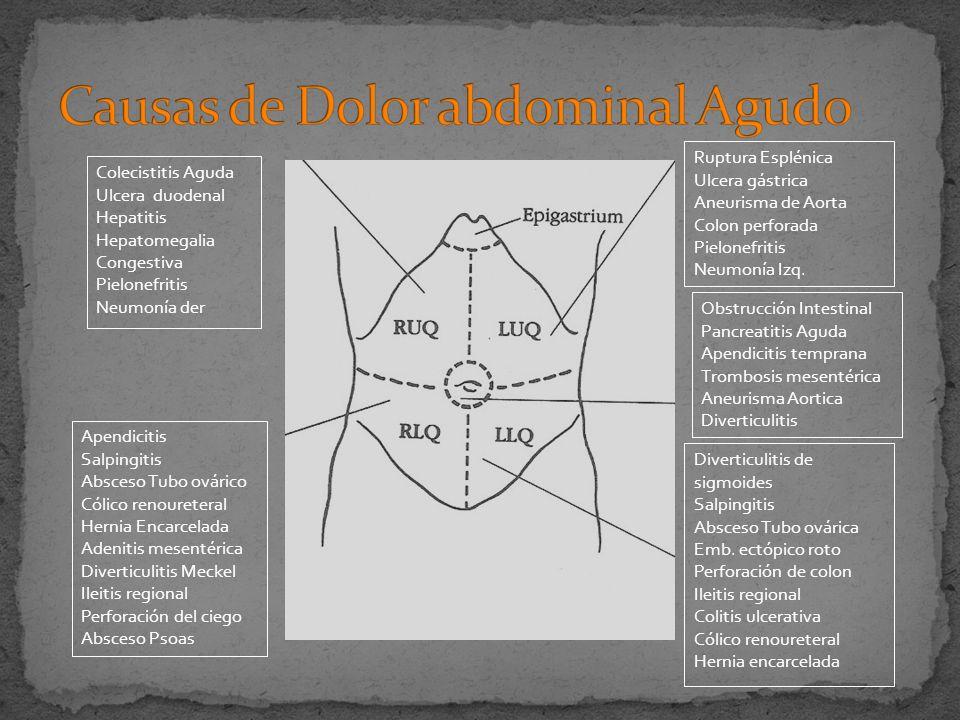 Colecistitis Aguda Ulcera duodenal Hepatitis Hepatomegalia Congestiva Pielonefritis Neumonía der Ruptura Esplénica Ulcera gástrica Aneurisma de Aorta