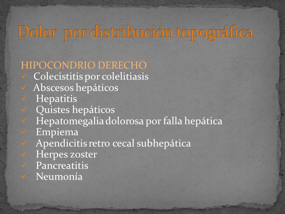 HIPOCONDRIO DERECHO Colecistitis por colelitiasis Abscesos hepáticos Hepatitis Quistes hepáticos Hepatomegalia dolorosa por falla hepática Empiema Ape