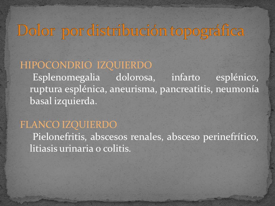 HIPOCONDRIO IZQUIERDO Esplenomegalia dolorosa, infarto esplénico, ruptura esplénica, aneurisma, pancreatitis, neumonía basal izquierda. FLANCO IZQUIER