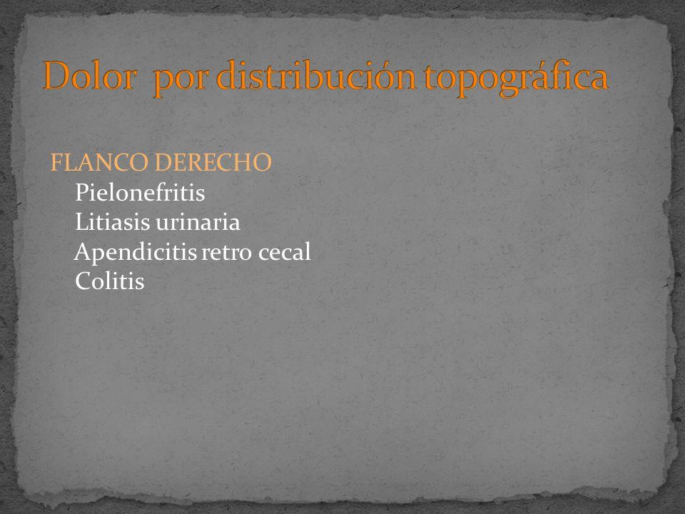 FLANCO DERECHO Pielonefritis Litiasis urinaria Apendicitis retro cecal Colitis