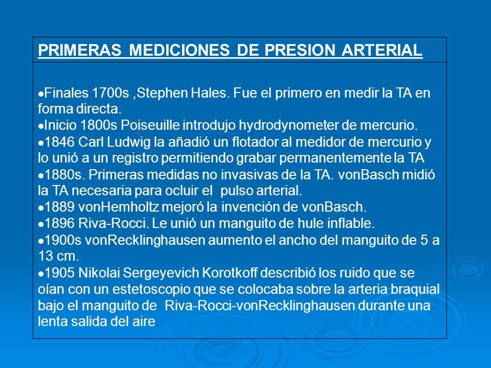 PRIMERAS MEDICIONES DE PRESION ARTERIAL Finales 1700s,Stephen Hales. Fue el primero en medir la TA en forma directa. Inicio 1800s Poiseuille introdujo