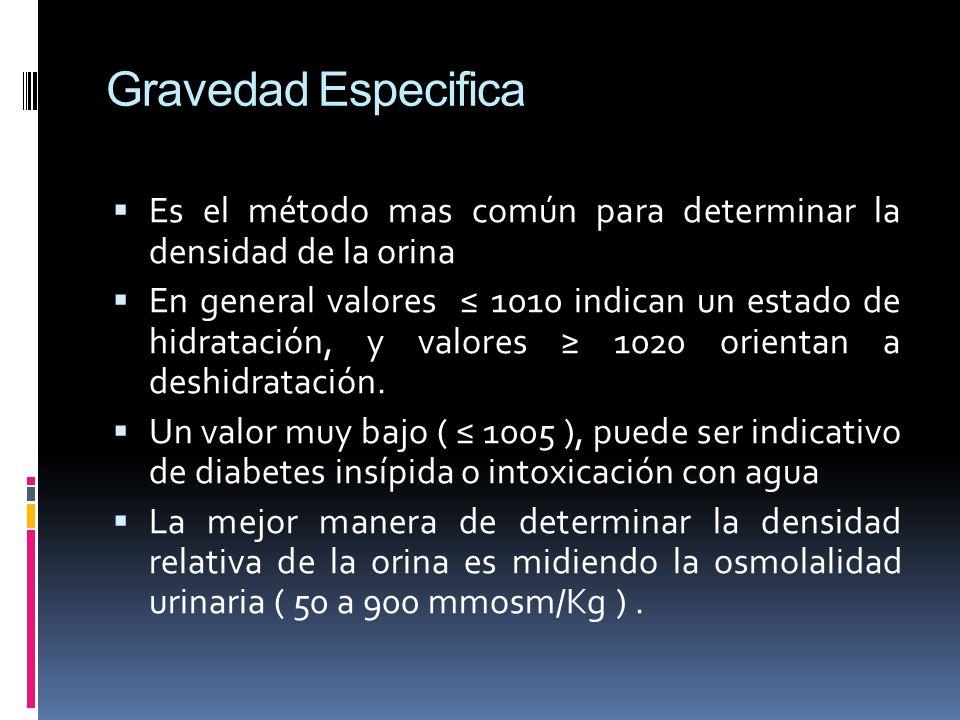 Gravedad Especifica Es el método mas común para determinar la densidad de la orina En general valores 1010 indican un estado de hidratación, y valores