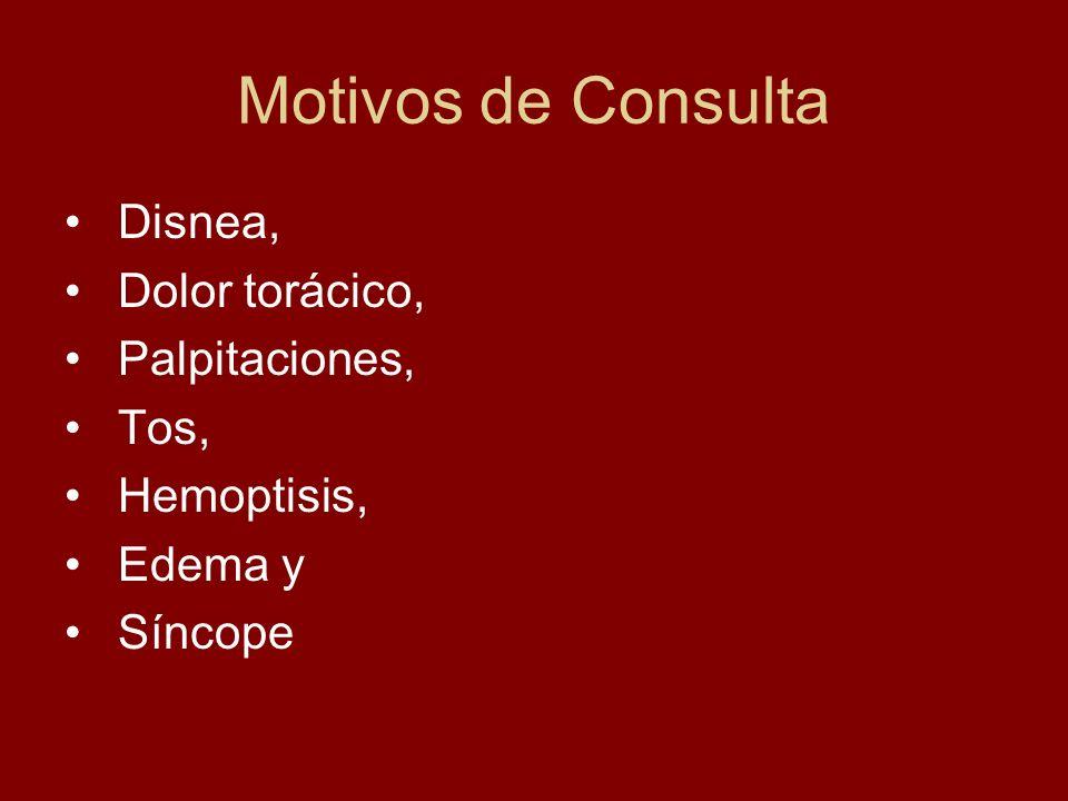 Motivos de Consulta Disnea, Dolor torácico, Palpitaciones, Tos, Hemoptisis, Edema y Síncope