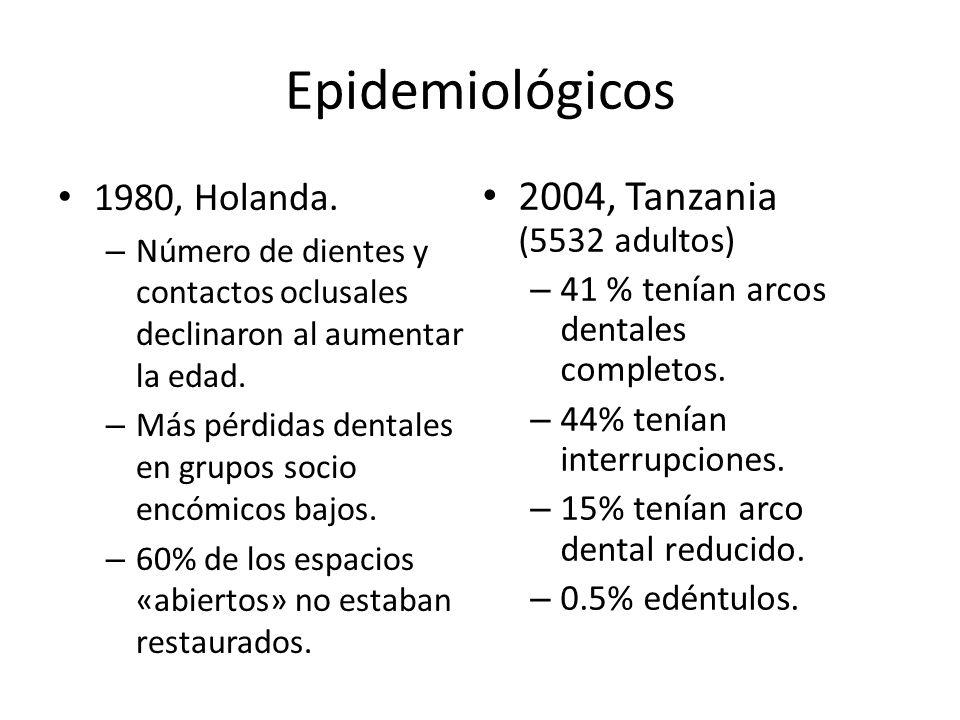 Epidemiológicos 1980, Holanda. – Número de dientes y contactos oclusales declinaron al aumentar la edad. – Más pérdidas dentales en grupos socio encóm