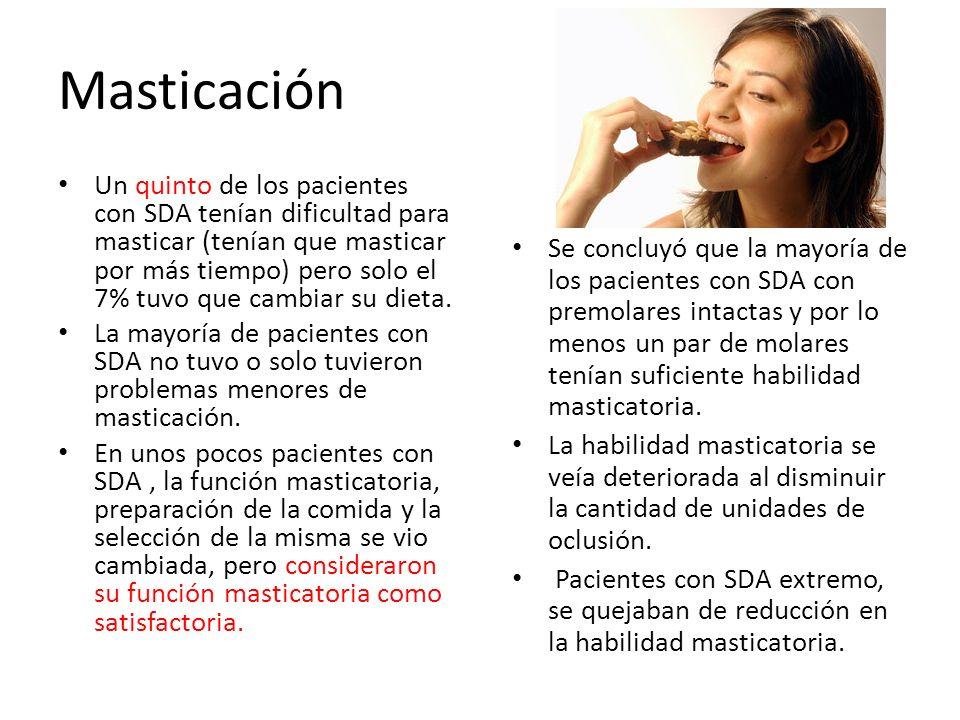 Masticación Un quinto de los pacientes con SDA tenían dificultad para masticar (tenían que masticar por más tiempo) pero solo el 7% tuvo que cambiar s