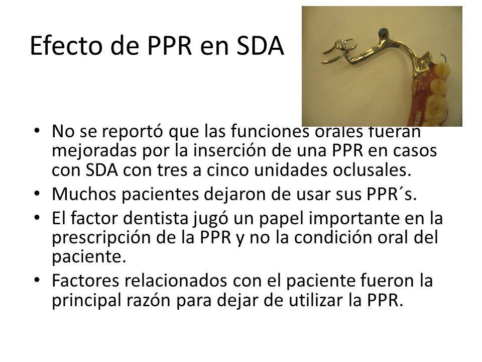 Efecto de PPR en SDA No se reportó que las funciones orales fueran mejoradas por la inserción de una PPR en casos con SDA con tres a cinco unidades oc