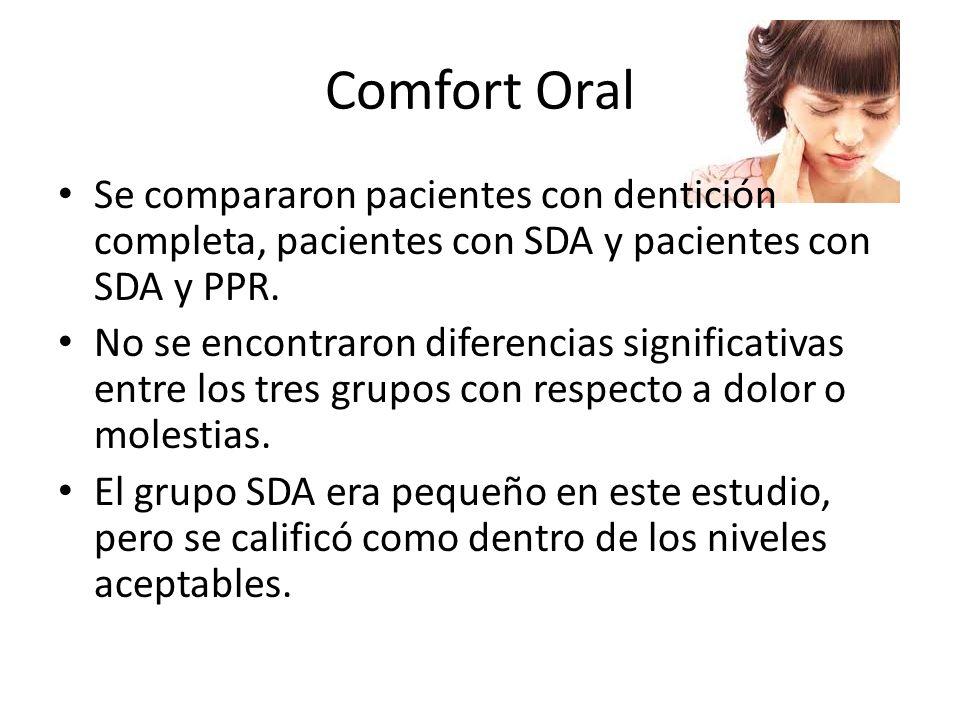 Comfort Oral Se compararon pacientes con dentición completa, pacientes con SDA y pacientes con SDA y PPR. No se encontraron diferencias significativas