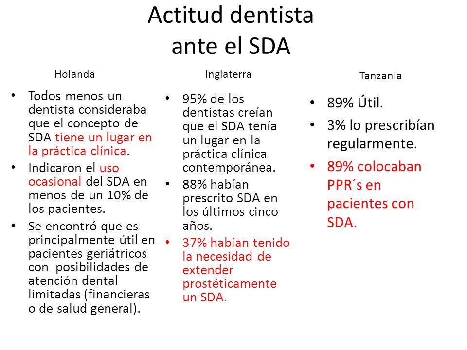 Actitud dentista ante el SDA Todos menos un dentista consideraba que el concepto de SDA tiene un lugar en la práctica clínica. Indicaron el uso ocasio