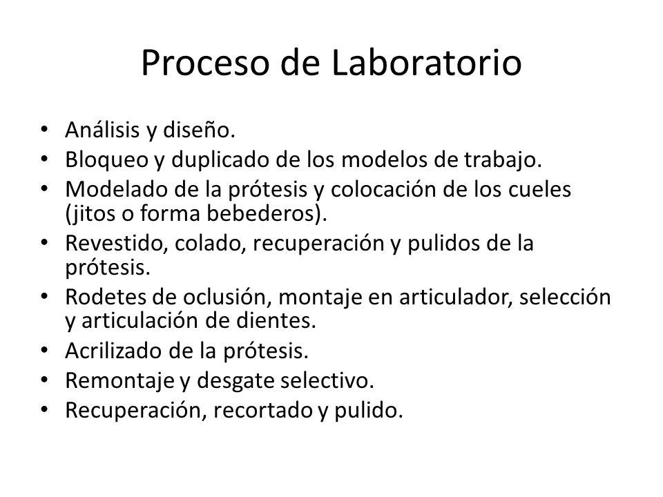 Proceso de Laboratorio Análisis y diseño. Bloqueo y duplicado de los modelos de trabajo. Modelado de la prótesis y colocación de los cueles (jitos o f