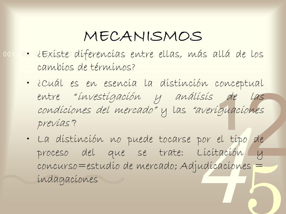 MECANISMOS ¿Existe diferencias entre ellas, más allá de los cambios de términos? ¿Cuál es en esencia la distinción conceptual entre investigación y an