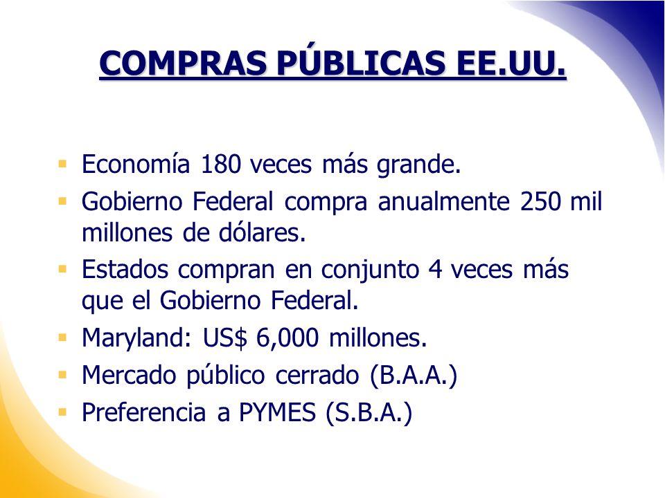 COMPRAS PÚBLICAS EE.UU.Economía 180 veces más grande.