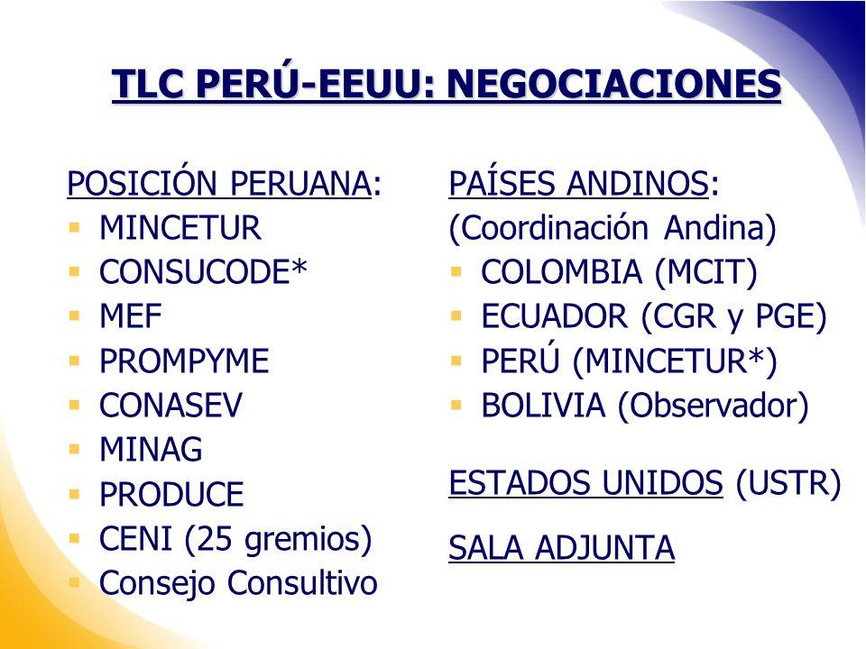 TLC PERÚ-EEUU: NEGOCIACIONES POSICIÓN PERUANA: MINCETUR CONSUCODE* MEF PROMPYME CONASEV MINAG PRODUCE CENI (25 gremios) Consejo Consultivo PAÍSES ANDINOS: (Coordinación Andina) COLOMBIA (MCIT) ECUADOR (CGR y PGE) PERÚ (MINCETUR*) BOLIVIA (Observador) ESTADOS UNIDOS (USTR) SALA ADJUNTA