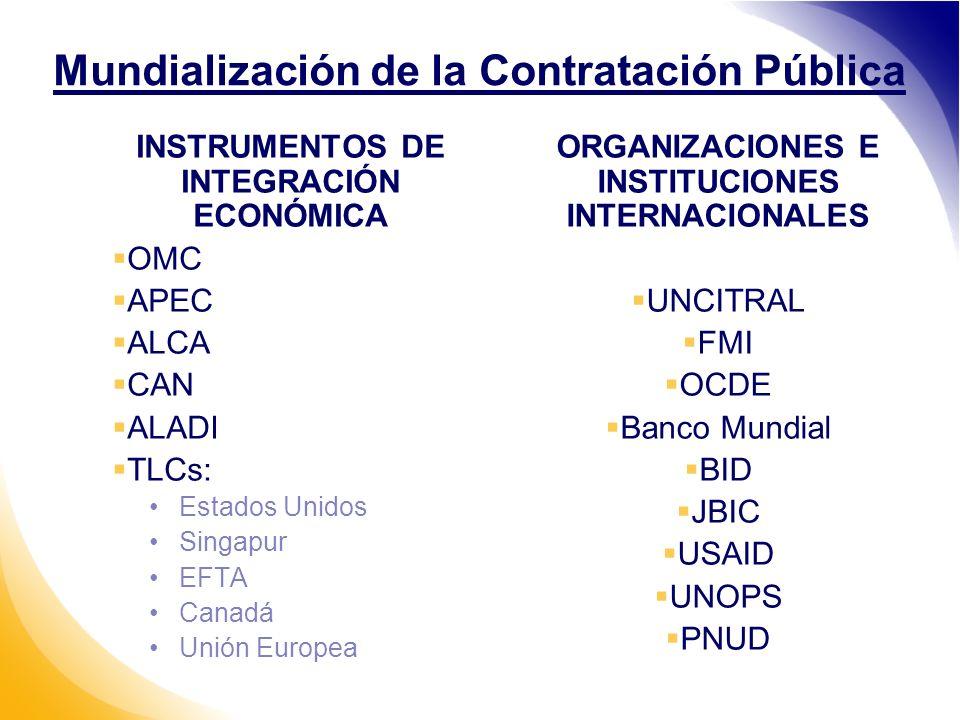 Mundialización de la Contratación Pública INSTRUMENTOS DE INTEGRACIÓN ECONÓMICA OMC APEC ALCA CAN ALADI TLCs: Estados Unidos Singapur EFTA Canadá Unión Europea ORGANIZACIONES E INSTITUCIONES INTERNACIONALES UNCITRAL FMI OCDE Banco Mundial BID JBIC USAID UNOPS PNUD