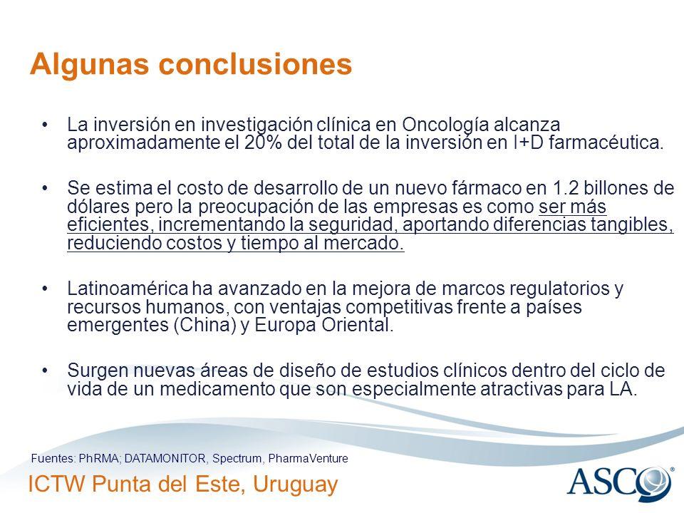 ICTW Punta del Este, Uruguay Algunas conclusiones La inversión en investigación clínica en Oncología alcanza aproximadamente el 20% del total de la inversión en I+D farmacéutica.