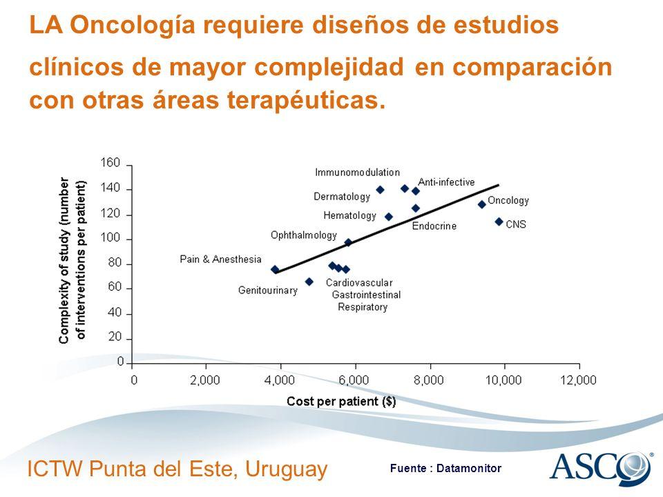 ICTW Punta del Este, Uruguay LA Oncología requiere diseños de estudios clínicos de mayor complejidad en comparación con otras áreas terapéuticas.