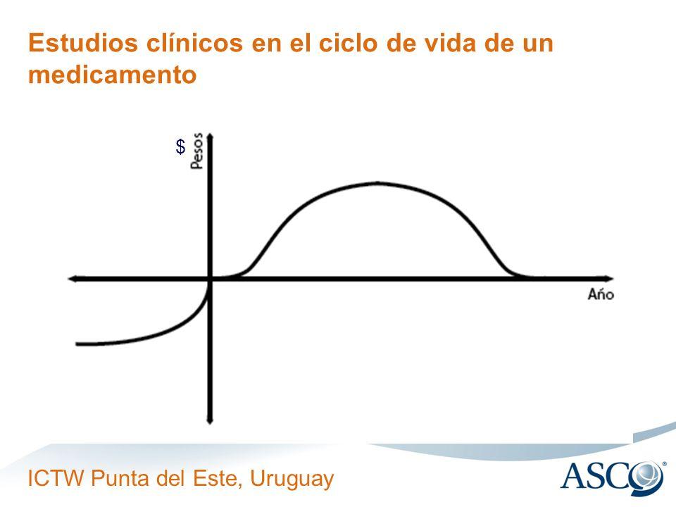 Estudios clínicos en el ciclo de vida de un medicamento $