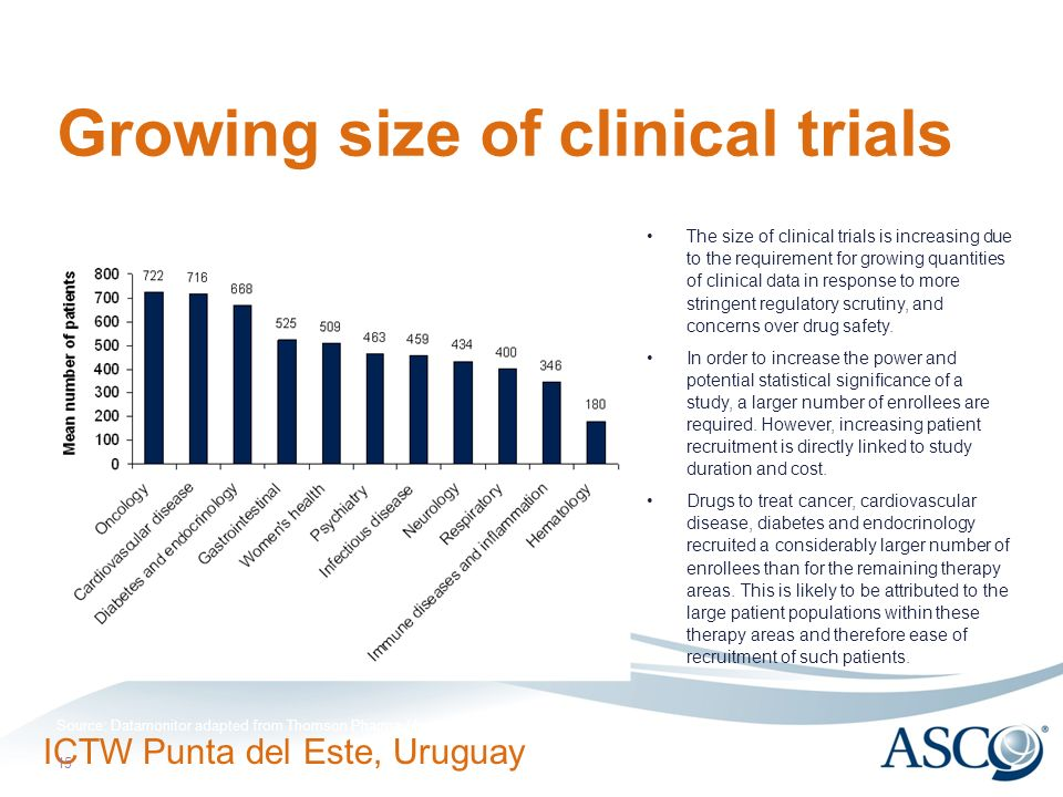 ICTW Punta del Este, Uruguay 15 Growing size of clinical trials The size of clinical trials is increasing due to the requirement for growing quantitie