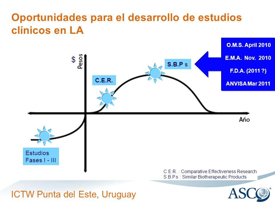 ICTW Punta del Este, Uruguay Estudios Fases I - III C.E.R. S.B.P.s Oportunidades para el desarrollo de estudios clínicos en LA C.E.R. : Comparative Ef